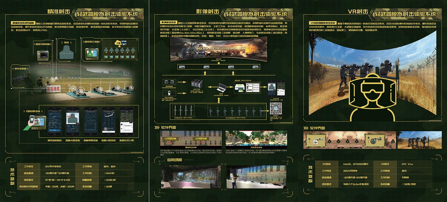 轻武器模拟射击体验系统1