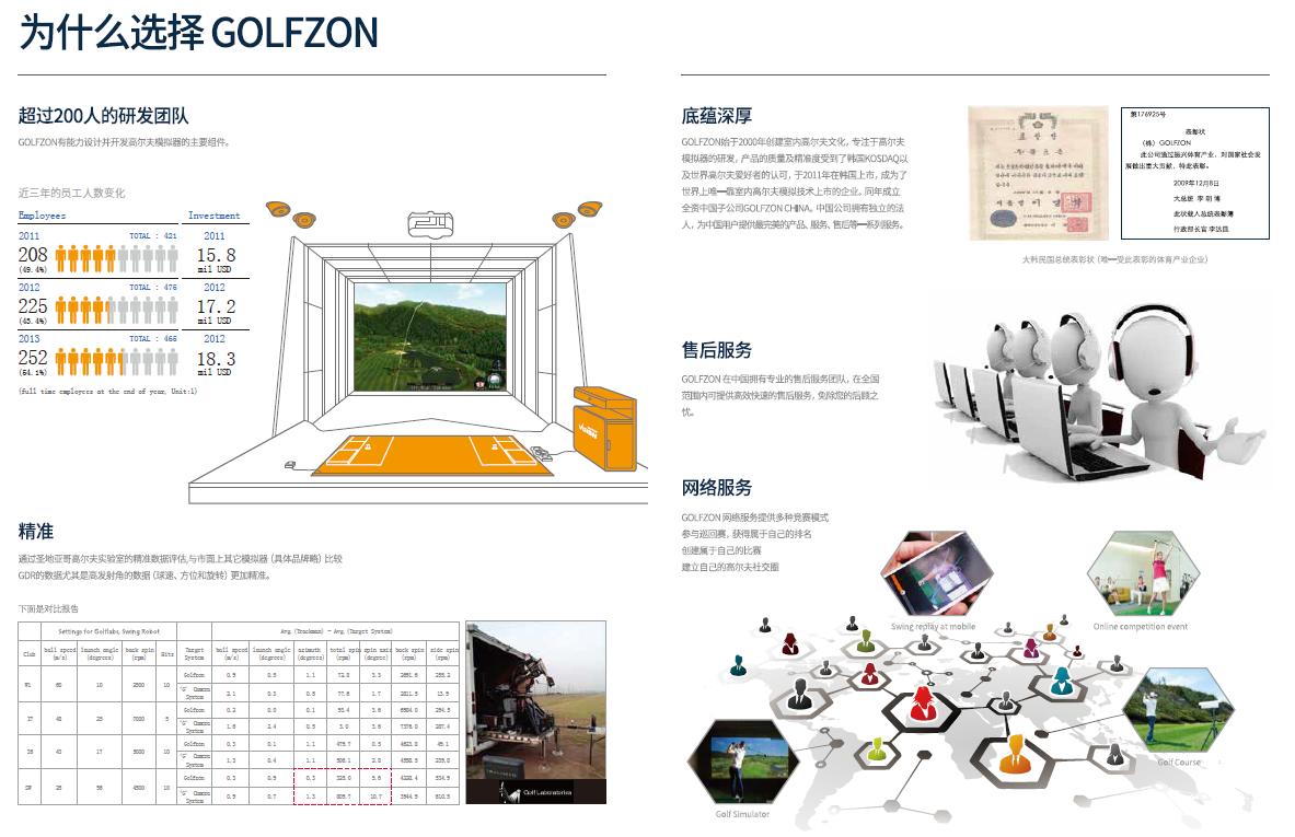 韩国高尔夫尊模拟器2