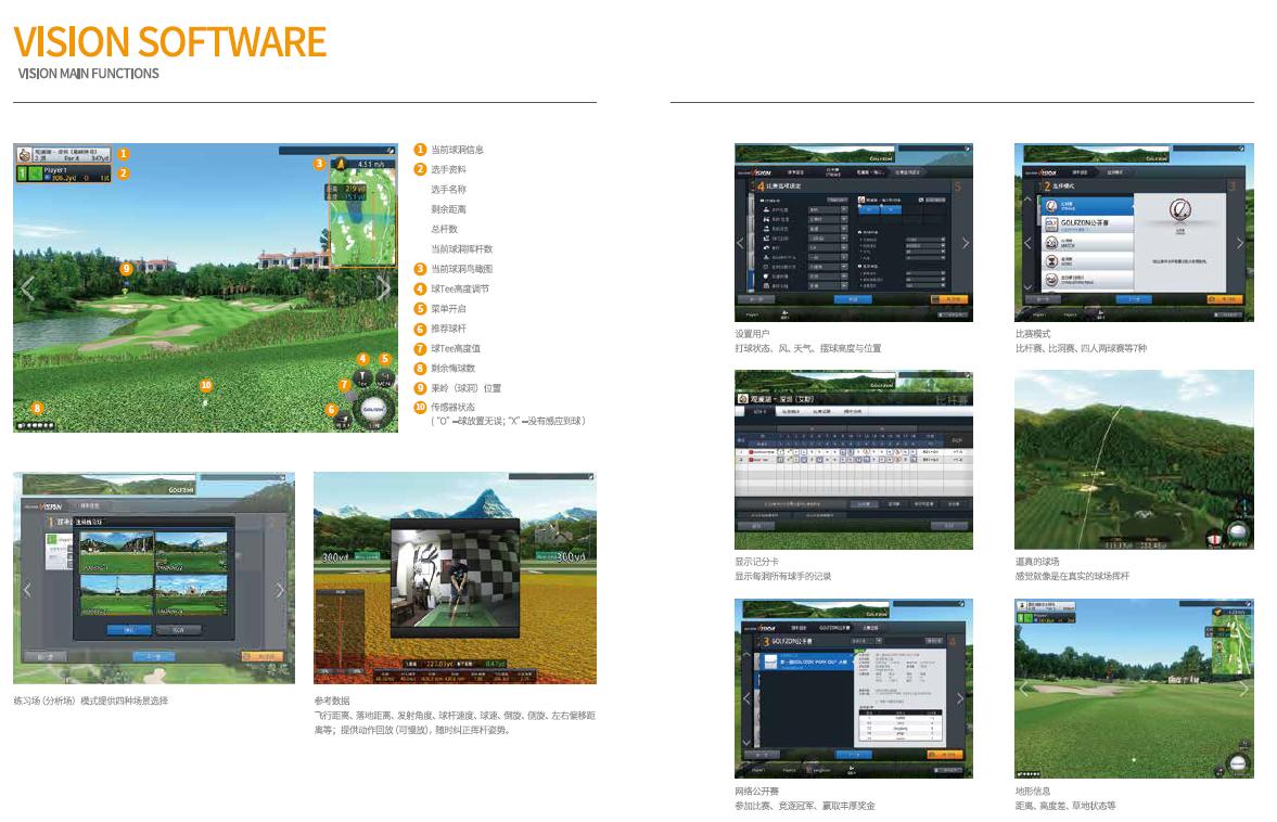 韩国高尔夫尊模拟器4