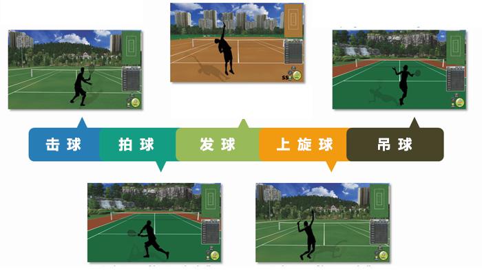 模拟网球3