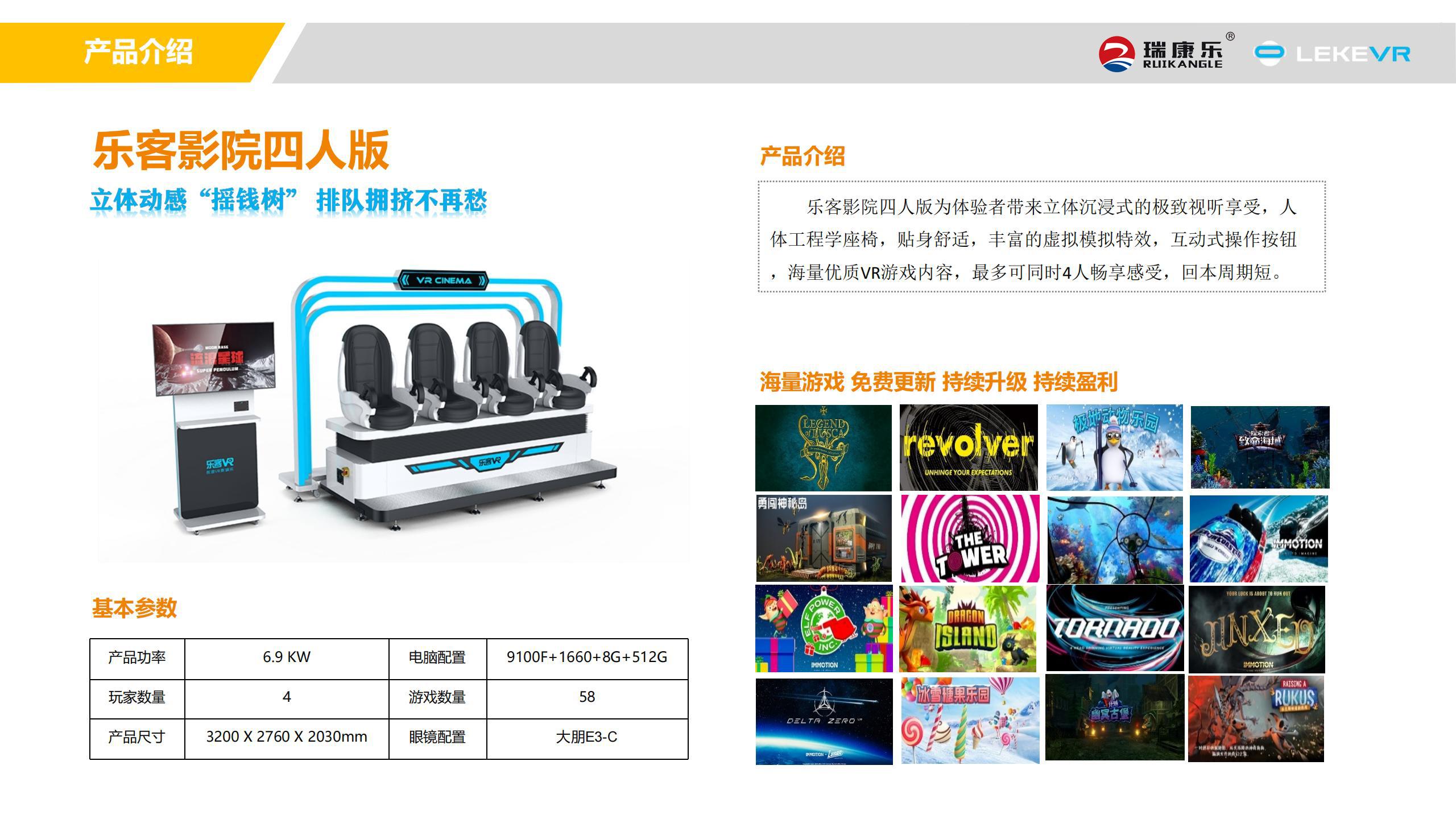 乐客VR联营项目介绍_28
